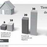 Qué Hace el Conservador de Bienes Raíces (Chile)?