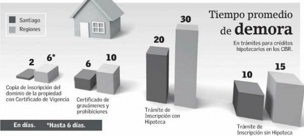 Conservador bienes raíces santiago